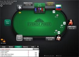 Everest Poker Konto Loschen